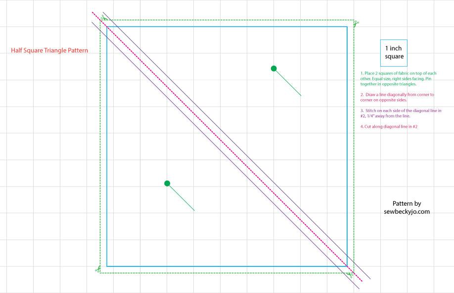 Chevron Quilt / Half Square Triangle Pattern – Sew Becky Jo
